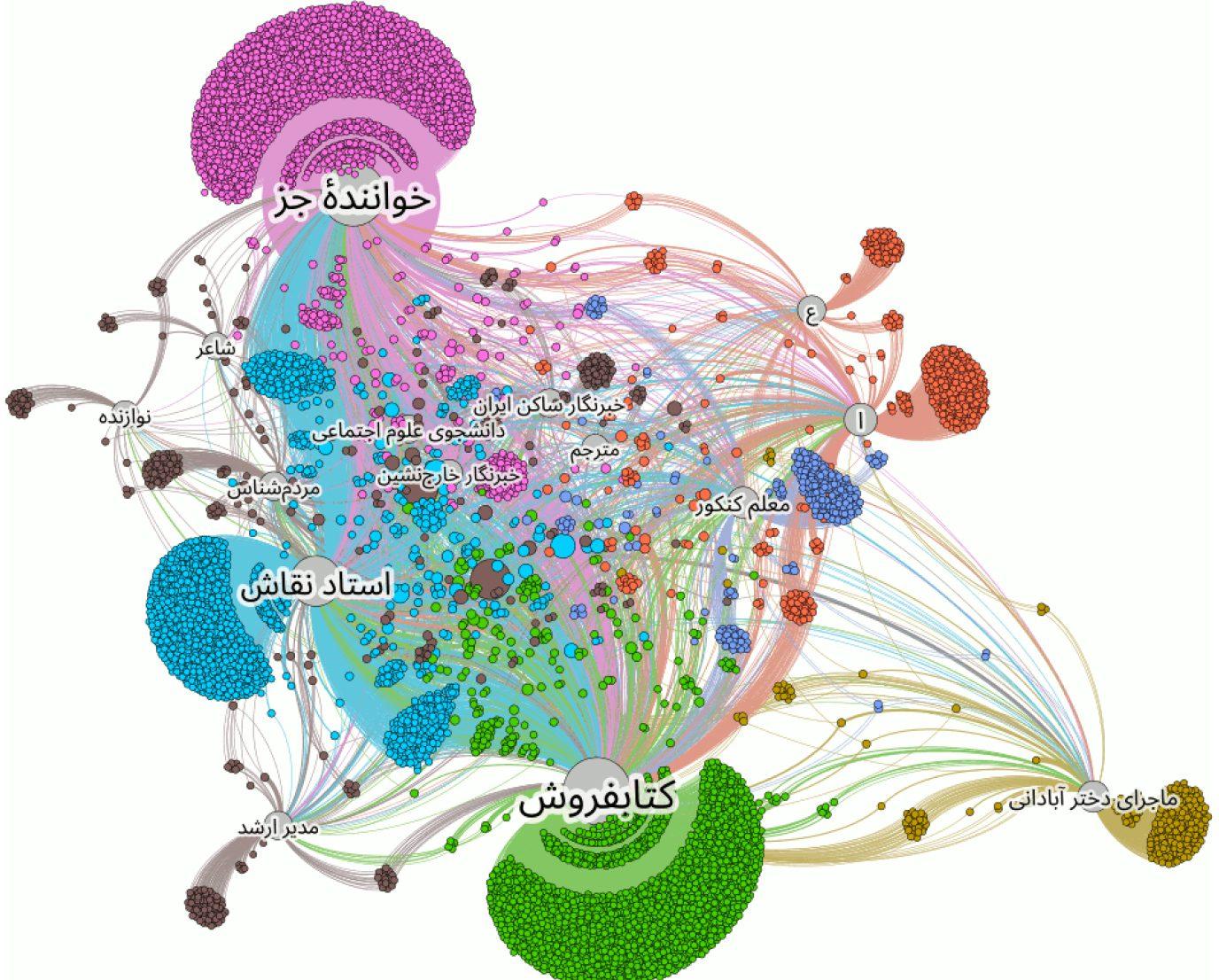 هشت ماه جنبش MeToo در ایران